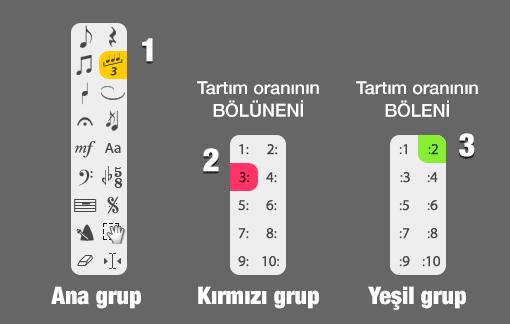 Mus2'de üçleme ve diğer bölünmüş tartımların kullanımı